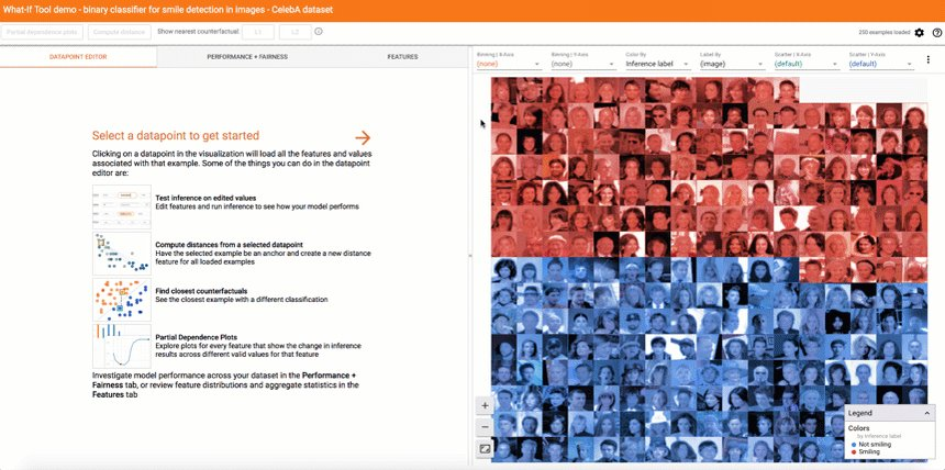 PAIRs new What-If Tool lets you probe a machine learning model, no extra coding required! Visualize inference, find counterfactuals, see feature importance, try algorithmic fairness criteria. Now in TensorBoard! @bengiswex @mahimapushkarna Jimbo Wilson ai.googleblog.com/2018/09/the-wh…