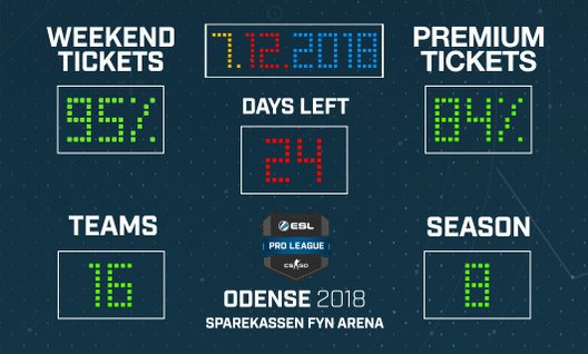 🇩🇰 The #ESLProLeague finals in Odense are just around the corner, but you can still secure the best seats in the house! 🎟esl.gg/Odense18