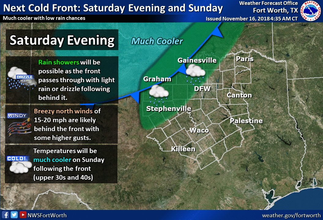 Image for the Tweet beginning: Our next cold front arrives