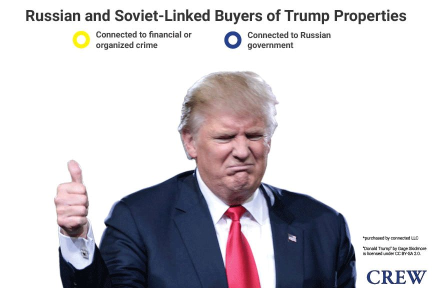 Maybe it's a coincidence that so many individuals connected to Russia spent millions on Trump properties. Maybe.