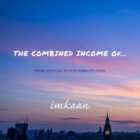 Our new report From Survival to Sustainability is published today imkaan.org.uk/survival-to-su…