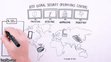 [#AdvancedDetection & Response] Les #Cyberattaques sont de plus en plus agressives et...