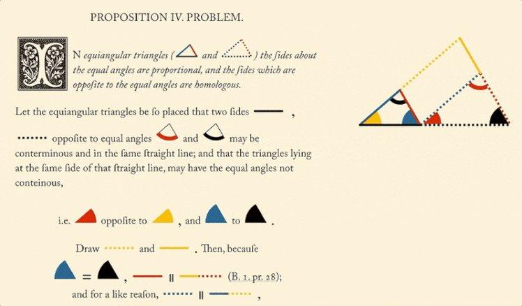 [#RESSOURCES] : Edité pour la première fois en 1847, « Éléments d'Euclide » est un ouvrage de l'ingénieur et mathématicien Oliver Byrne. Un style #graphique qui a inspiré les mouvements #Bauhaus et #DeStijl  Pour tout savoir et le découvrir : https://t.co/1vBdGYTokK  #art