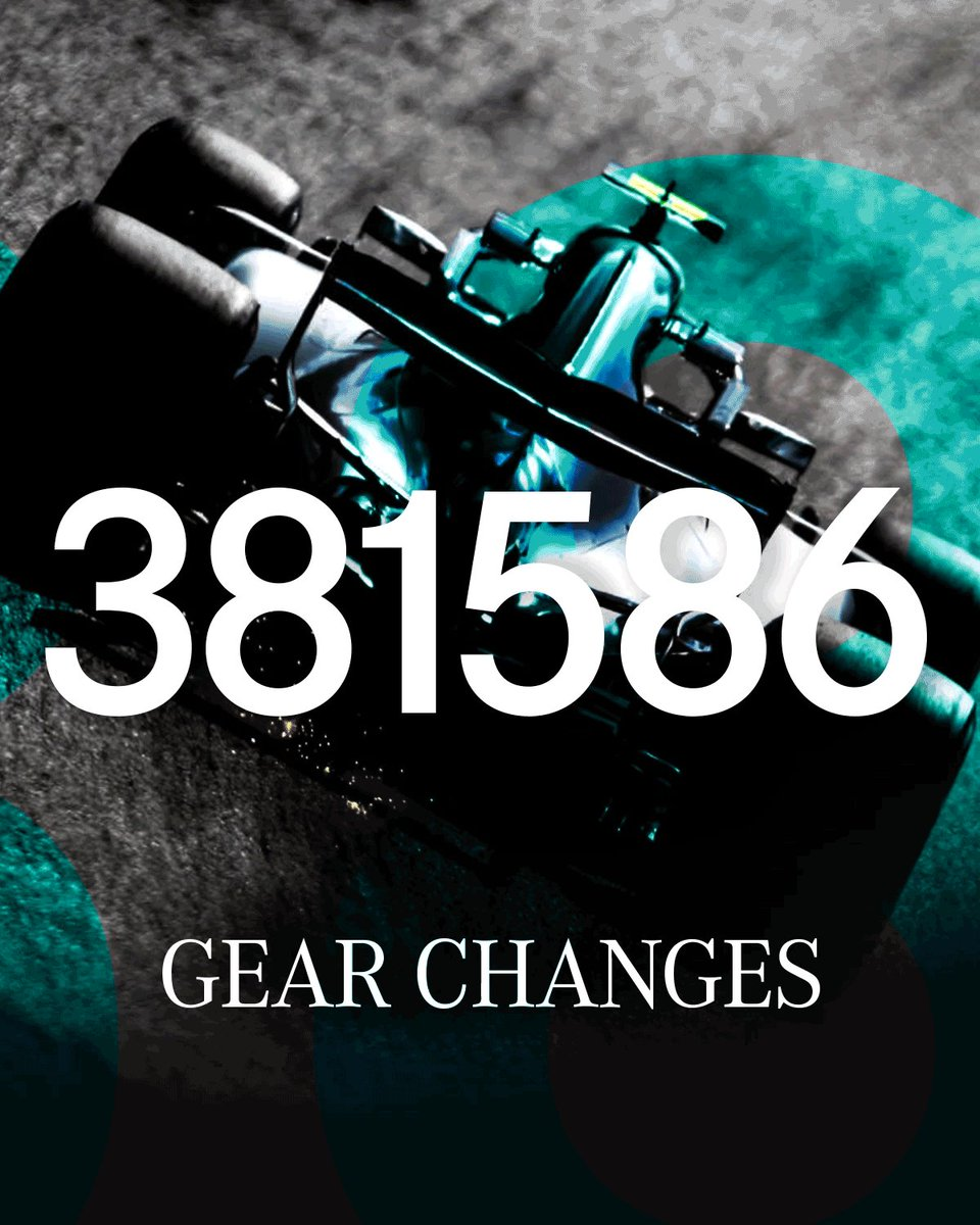 Mind blowing numbers! 😲 We completed 381,586 gear changes during the entire 2018 @F1 season...   That's the equivalent of 9,085 laps of @circuitspa!! 🤯🤯🤯