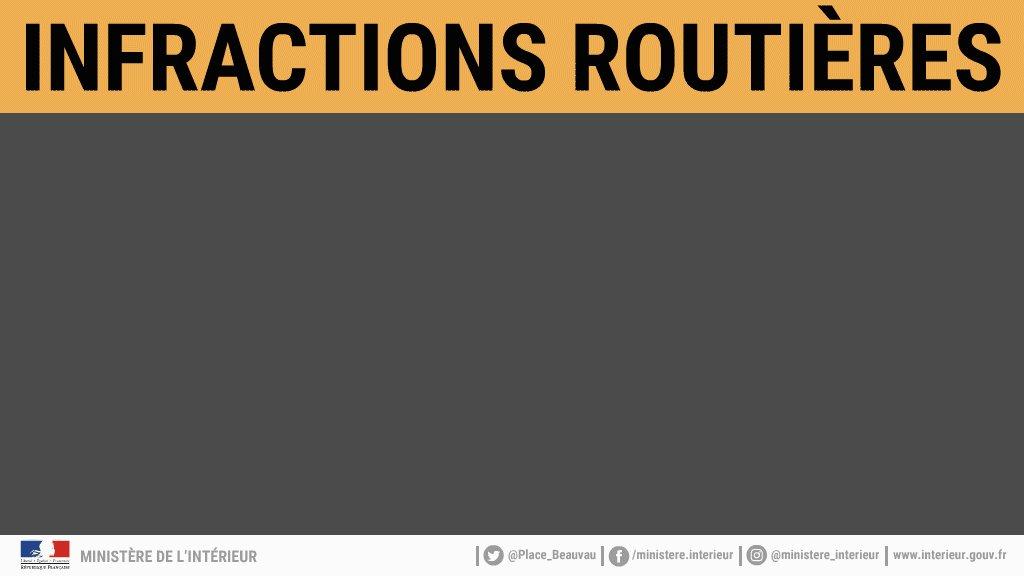 🚗🚙 Pour la #sécurité de tous, avant de doubler, assurez-vous : ✅ D'utiliser le clignotant pour signaler votre intention ✅ D'avoir suffisamment d'espace pour vous rabattre sans gêner ✅ De ne pas dépasser la vitesse maximale autorisée #SauvonsPlusdeVies