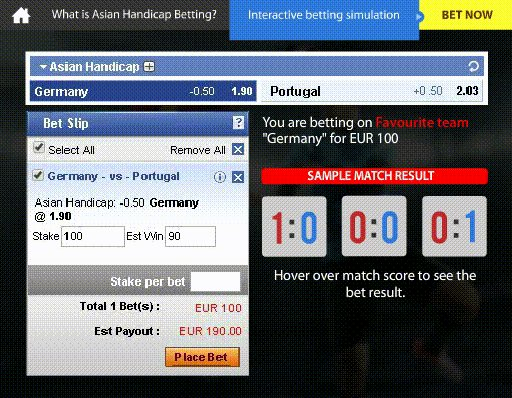 The future of #betting is with #AsianHandicap! #SBOBET can make you feel the difference in your punts! Visit https://goo.gl/zuOulS or http://goo.gl/64ZEDH to learn more.