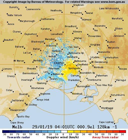 Bureau of Meteorology, Victoria on Twitter: