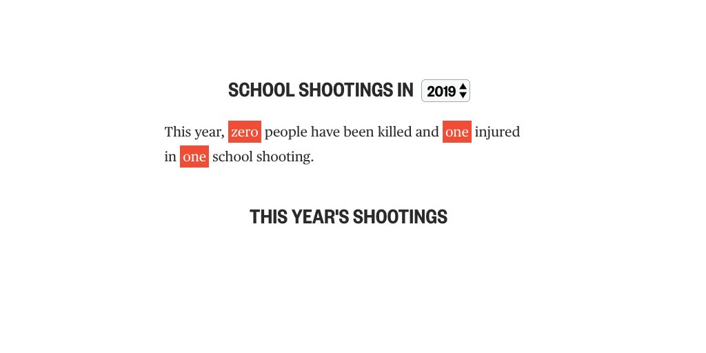 Today marks 1 year since the Parkland mass shooting.   @NBCNews is tracking school shootings since 2013. Here's what we found. https://nbcnews.to/2DDwWs1
