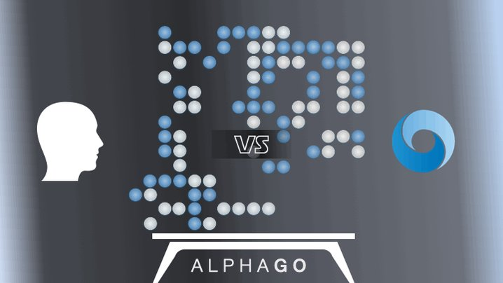 """An animated illustration that shows a table with """"Alpha"""