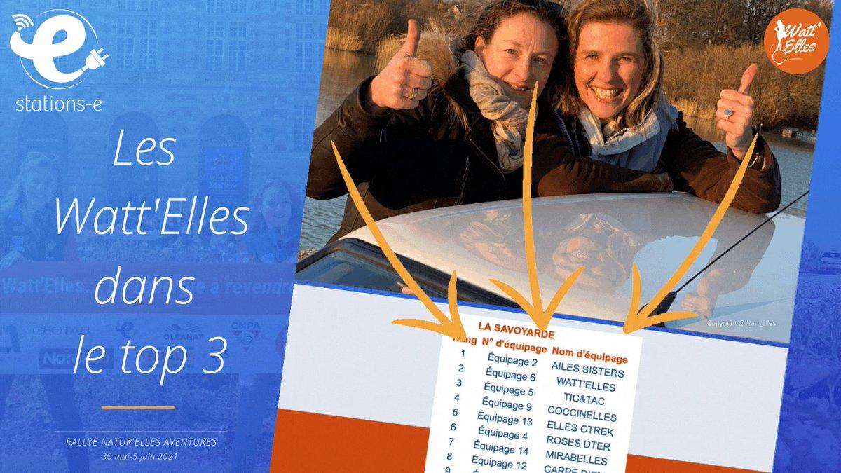 Image for the Tweet beginning: Classement Jour 2, les @Watt_Elles