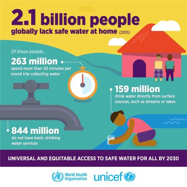 world health organization sanitation GIF