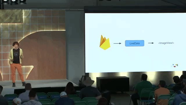 Firebase photo