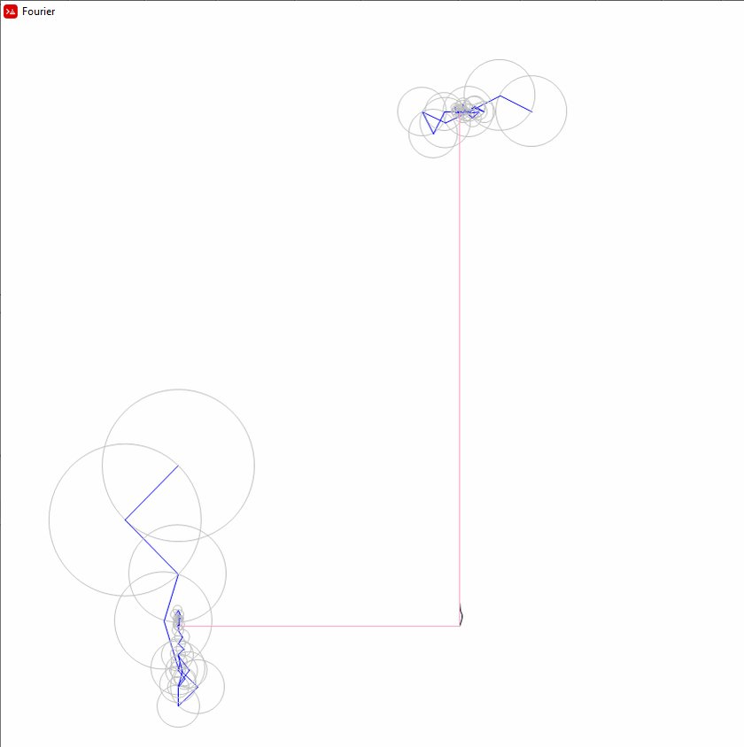 Image for the Tweet beginning: Nice Fourier drawing demo by