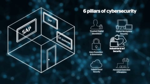 The threat landscape is evolving: Incidents of industrial #cyberespionage, #Ransomware, #DDoS,...