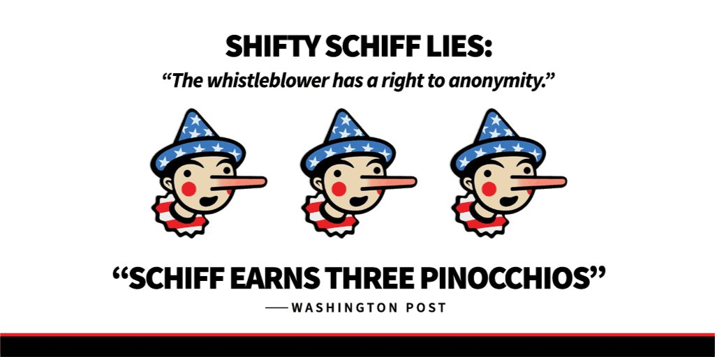 The Washington Post has weighed in on one of Adam Schiff's most frequently repeated claims.  The verdict: The Whistleblower Protection Act doesn't include language granting whistleblowers a right to anonymity.   In fact,