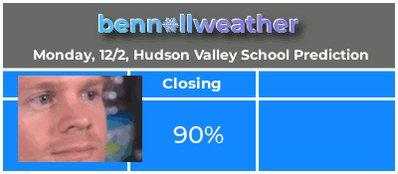 #HudsonValley school %'s for Monday!