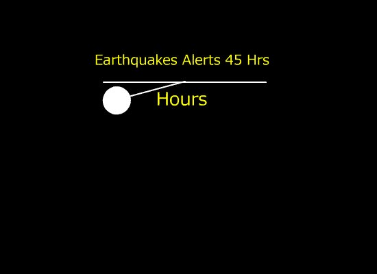 #Albania/#Turkey 4.9± M #earthquake soon...Frequency Strong... Alerts..#Deprem 45 hours alerts...Oracle:@baba_vardaani VBP20191267 AND 8 DEC, ALERTS...#BREAKINGNEWS #BREAKING #UPDATE Also alerts chile Guam PNG