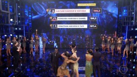 RT @RedeGlobo: .@KaysarDadour é o grande campeão do #DançaDosFamosos! ✨🎉 #Domingão https://t.co/WS6qm80eS4