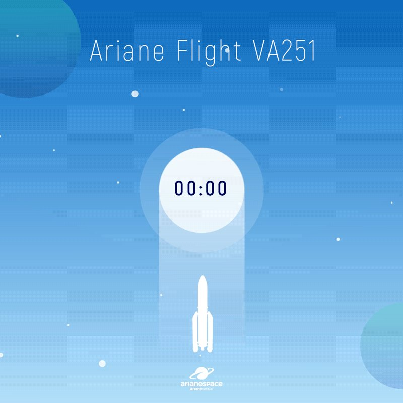 #Ariane5 will deploy its two satellite passengers on a mission lasting approximately 38 minutes and 25 seconds from liftoff to final payload separation. #VA251