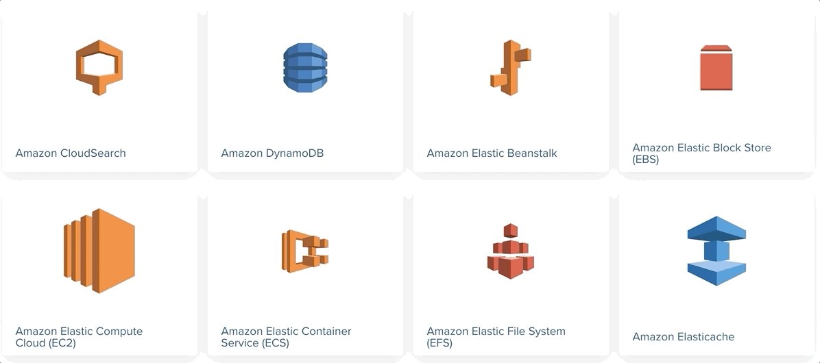 Monitor your entire #aws #applicationstack within BindPlane for #GCP #Stackdriver, including #AWS #Elasticsearch, #Glacier, #RDS, #S3 and more. What are you doing just sitting there? Check out all of the integrations we support here: http://ow.ly/Gilz50xXjnU #itops #devops