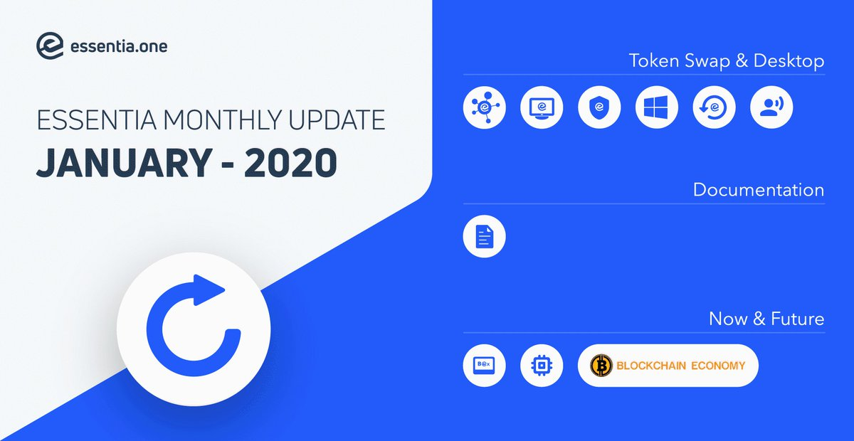 Image for the Tweet beginning: The newest #Essentia Monthly Update