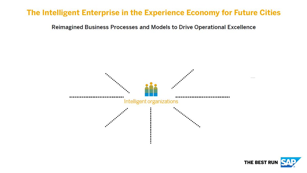 Use intelligent technologies – like #AI, blockchain, and IoT – to become citizen-centric in the experience economy.  Read the #IntelligentEnterprise whitepaper by @SAPPublicSector: http://sap.to/60161mk42