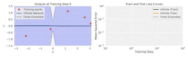 Image for the Tweet beginning: RT @PratikNilange: Neural Tangets: Colaboratory