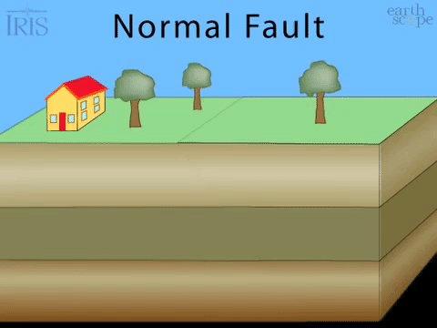 normal fault block diagram