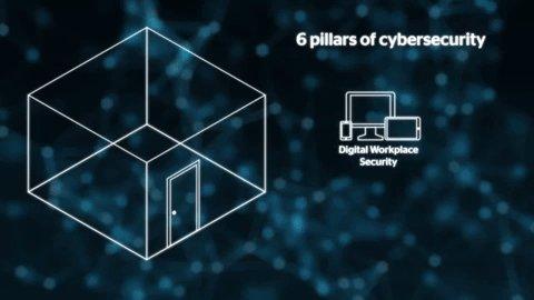 Viele #Cyberangriffe beginnen oder erfolgen am digitalen Arbeitsplatz. Deshalb ist es für Unter...