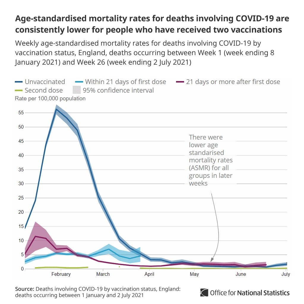 Age-standardised mortality ...