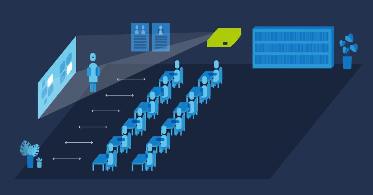 """#distanziamento sociale nelle aule e #tecnologia: con #schermi scalabili fino a 155 """", le soluzioni di #Epson offrono un'alternativa più flessibile rispetto ai tradizionali schermi piatti.   https://t.co/lO4cXygvzb  #Epson #displaysolutions #workplacesafety #Epson https://t.co/T8V1nyvwpo"""