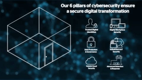 [#CyberSecurity] What about the protection of users, customers, citizens? Your identity is...