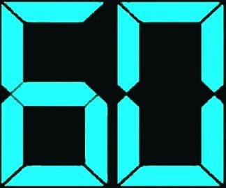 Final Countdown GIF