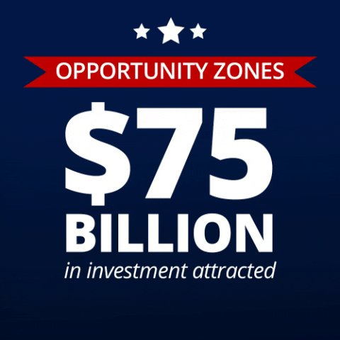 #OpportunityZones are making a real difference in #Georgia and across the country.