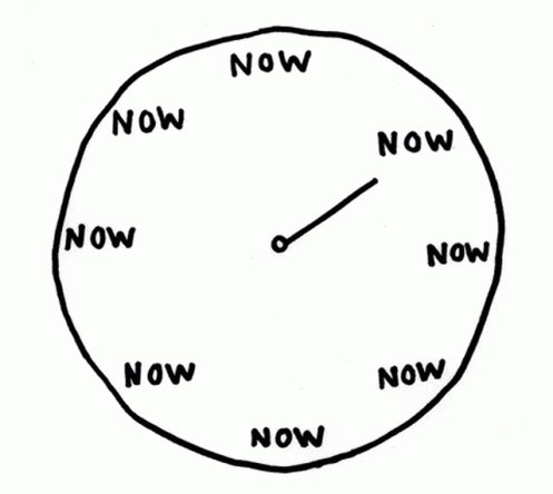 Animated GIF of a clock, with a single hand, instead of two;