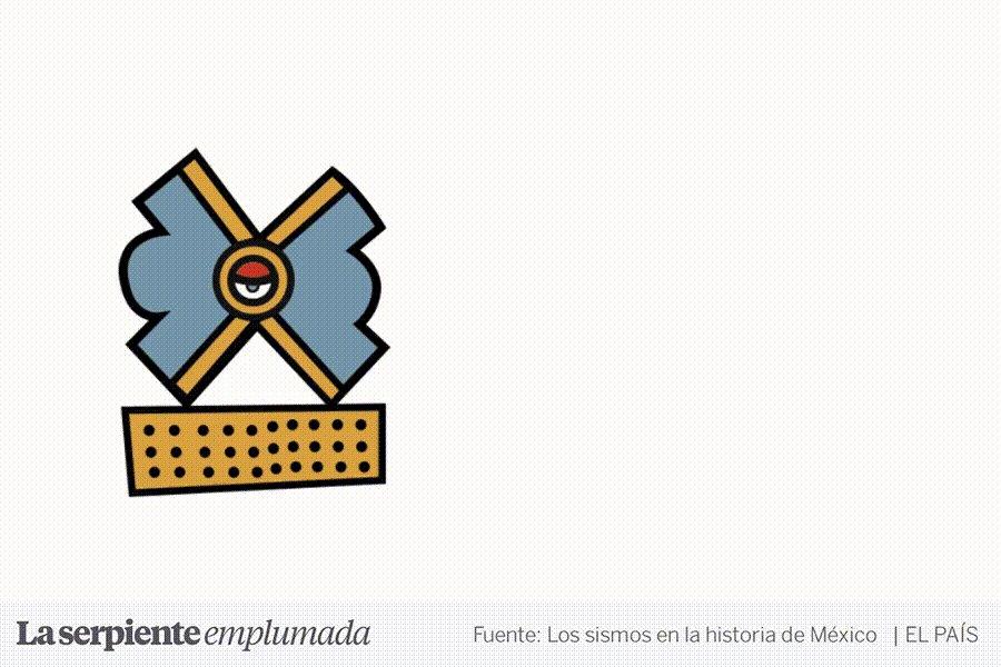 Vía @Lycaones La tierra tropezaba con el sol: así se vivían los temblores en el México prehispánico.@annielagos https://t.co/yMx8WF2ZZE Tlalollin en #náhuatl es «Sismo terremoto o temblor» de  tlalli «tierra» ollin «ollin» literal «movimiento de la tierra» https://t.co/PIbJU8rFfy