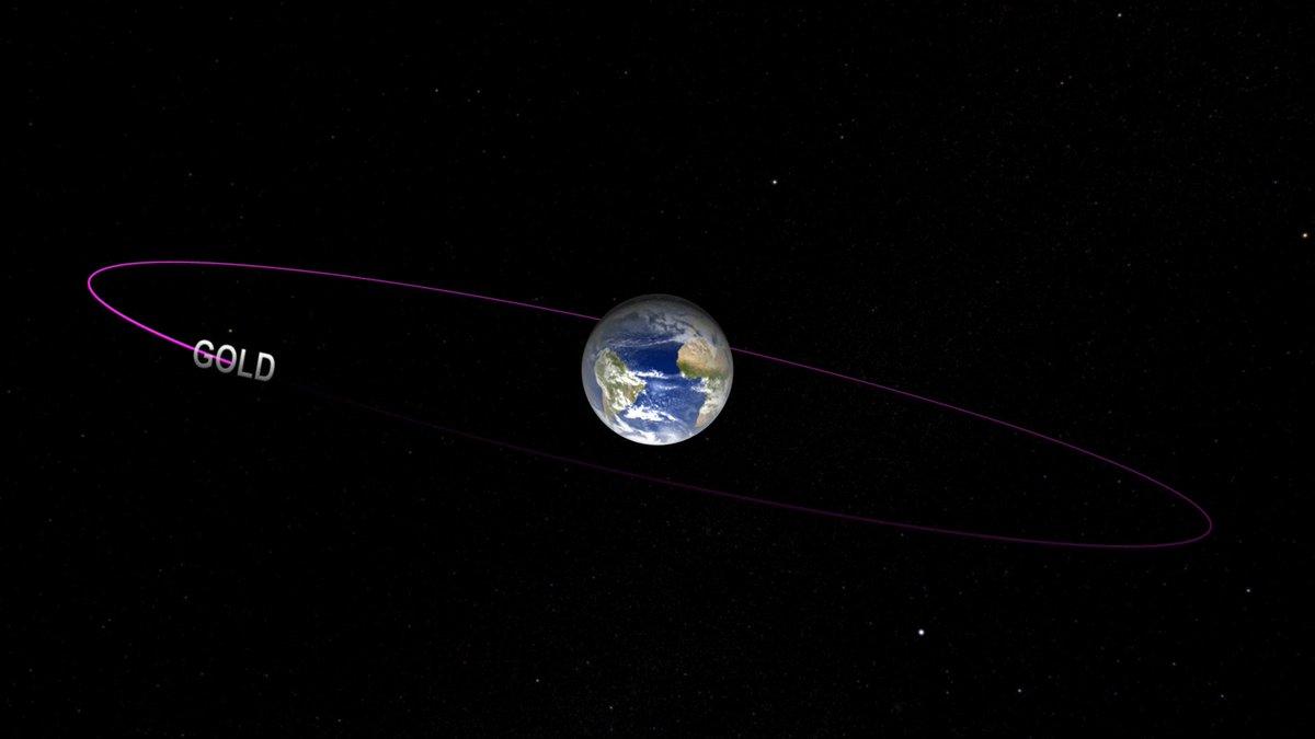 space satellite GIF by NASA