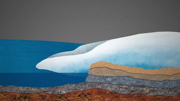 El derretimiento acelerado del hielo debido al calentamiento actual está causando aún más hundimientos y rebotes del terreno. Cuando extraemos agua o combustibles fósiles del suelo, se da un hundimiento adicional, lo que aumenta los efectos locales del aumento del nivel del mar. https://t.co/gCRj4zrvR0