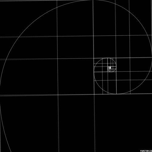 1123 is #FibonacciDay