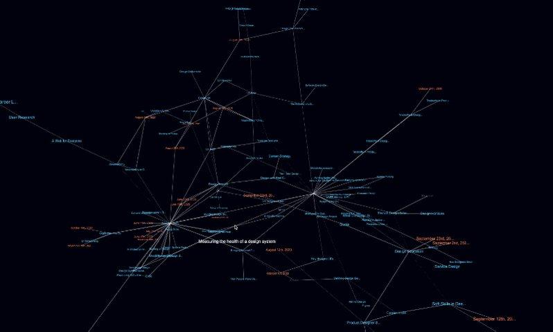 デザインだけではないけど、学習とは興味から徐々に情報を広げて思いがけない繋がりを見つけること。 #wcan で話す知識整理はそんなところです。 一生使えるスキルだと思います。