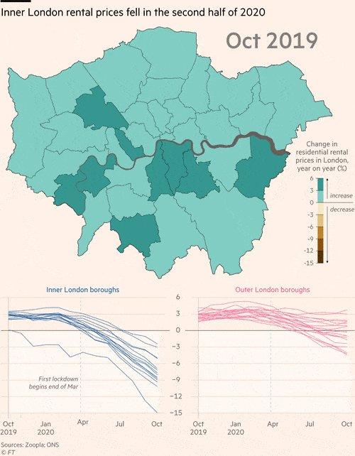 Replying to @resi_analyst: Residential rents plummet in major UK cities