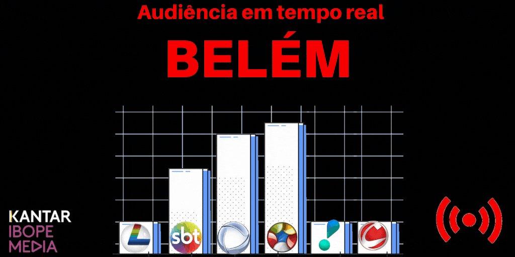 18h20:  Band 29.9 Globo 5.8 Record 2.8 SBT 1.9 Cultura 0.4 RedeTV 0.0  #SérieCNaBand #DaznNaBand  #CaldeirãoDoHuck  #CidadeAlerta  #TriturandoNoSBT   Ypiranga x Paysandu explodindo tudo no Pará!  Via @BastidoresDaTV