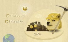 #Indoguration nah this is supposed to say #dogecoin or #indogeuration