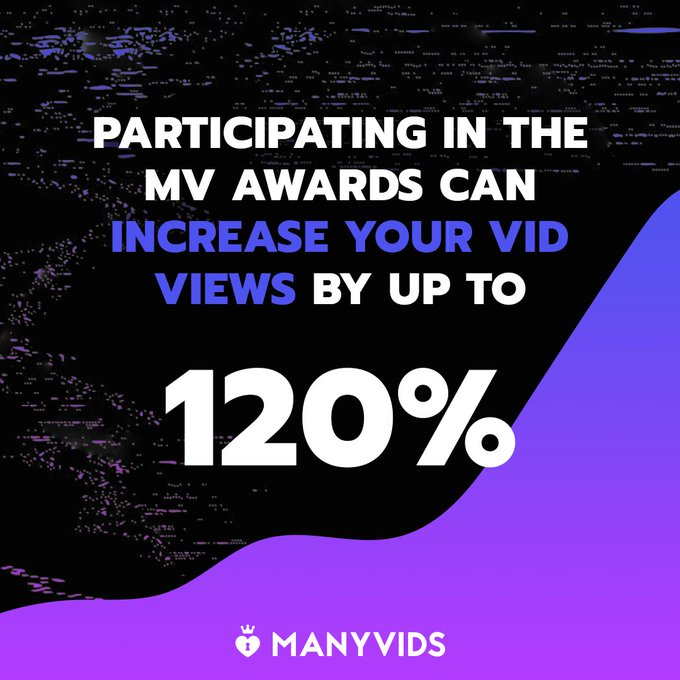 WOW! Did you know that you can increase your Vid views by up to 120% just by entering the #MVAwards2021