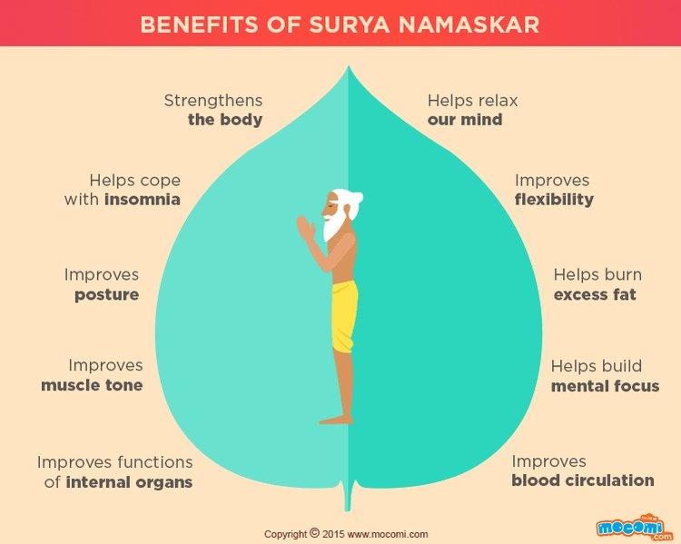 🧘♂️🧘🧘♀️ #suryanamaskar #Serum #100MillionHeroesWithSRK #heromotocorp #thursdaymorning #thursdayvibes #happyandjoyworld