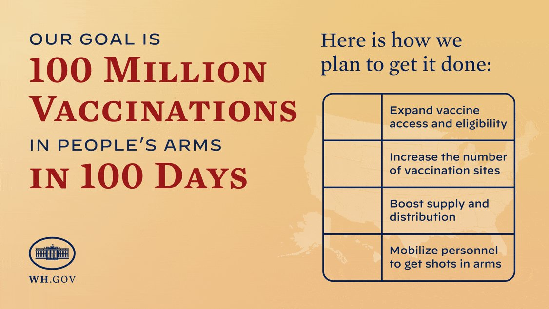 Our goal is 100 million shots administered in our first 100 days. Here is how we plan to get it done.