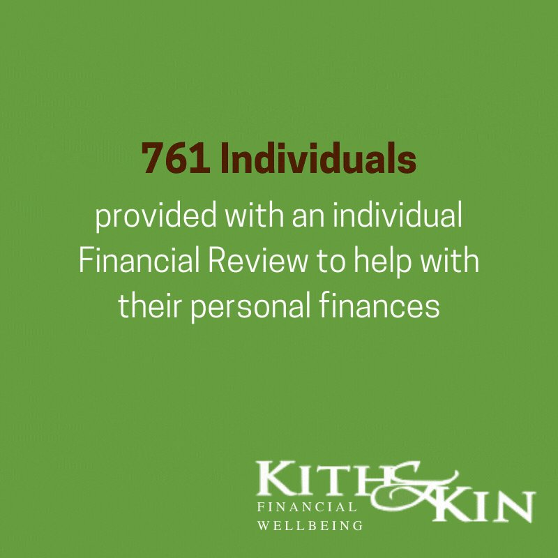 Happy #WellBeingWednesday!  Every Wednesday, we look at our #SocialImpact to see how we're creating #SocialValue for our community.  Between 2016 and 2019, we provided 761 Individuals with a Financial Review to help their personal finances.  What impact are you making?