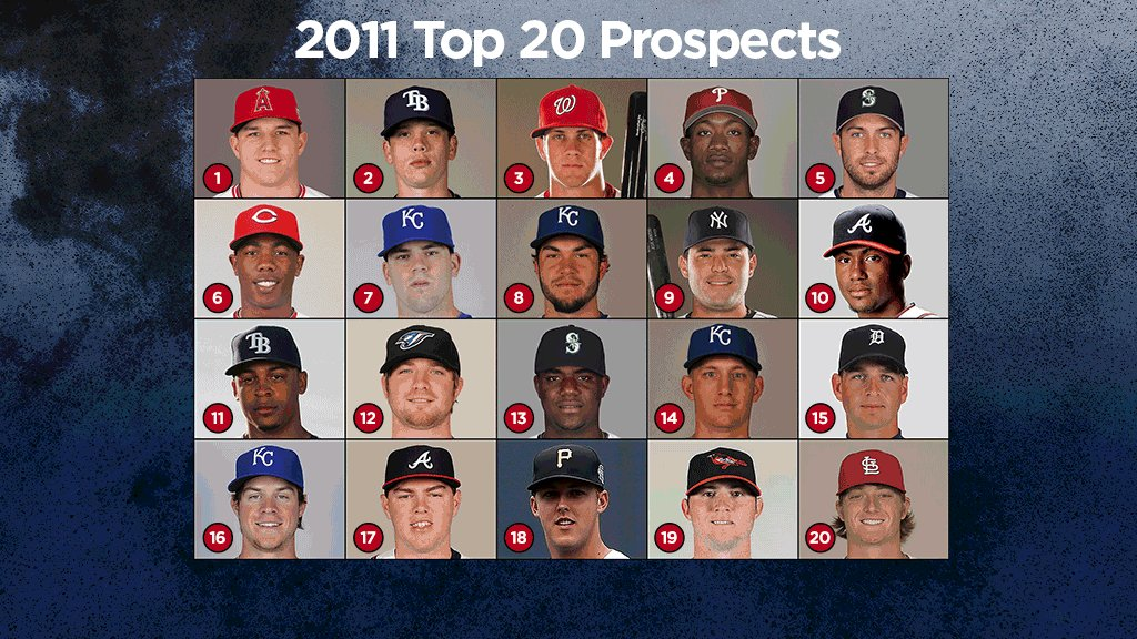 Before we launch the 2021 Top 100 Prospects list (Thursday night), let's go back a decade and re-rank our '11 list:
