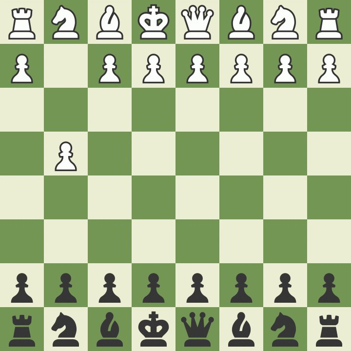 Officially the stupidest of the 4,654 bullet games I have played on chess.com: