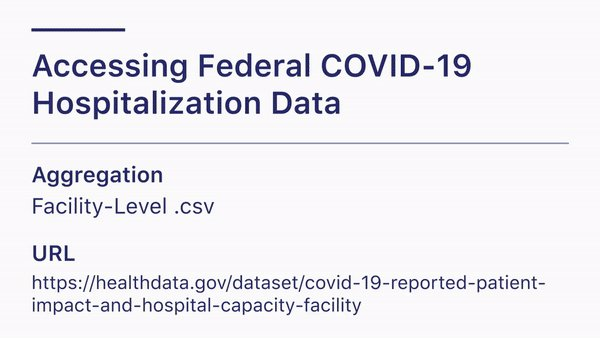 Animated gif showing how to access COVID-19 hospitalization
